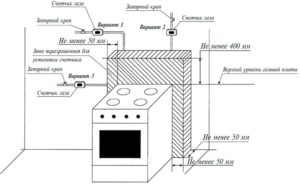 Установка газовой плиты
